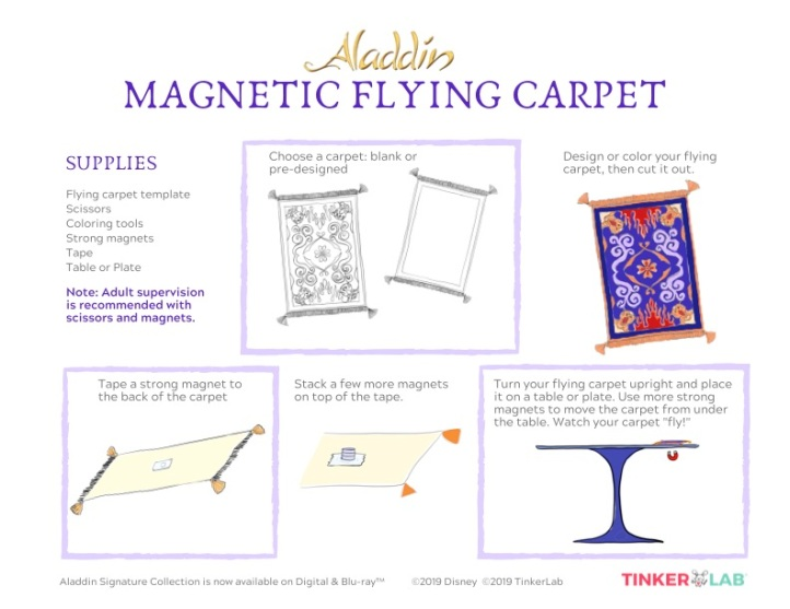 Flying Carpet Activity Aladdin Tinker Lab Page 1
